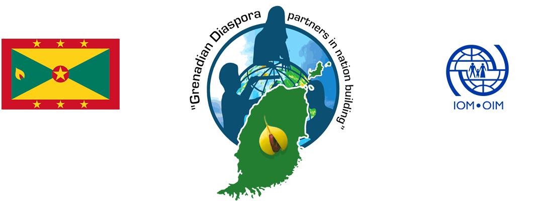 Grenadian Diaspora